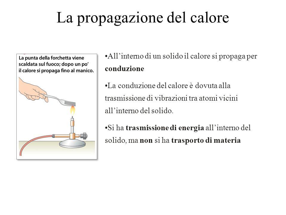 All'interno di un solido il calore si propaga per conduzione La conduzione del calore è dovuta alla trasmissione di vibrazioni tra atomi vicini all'interno del solido.
