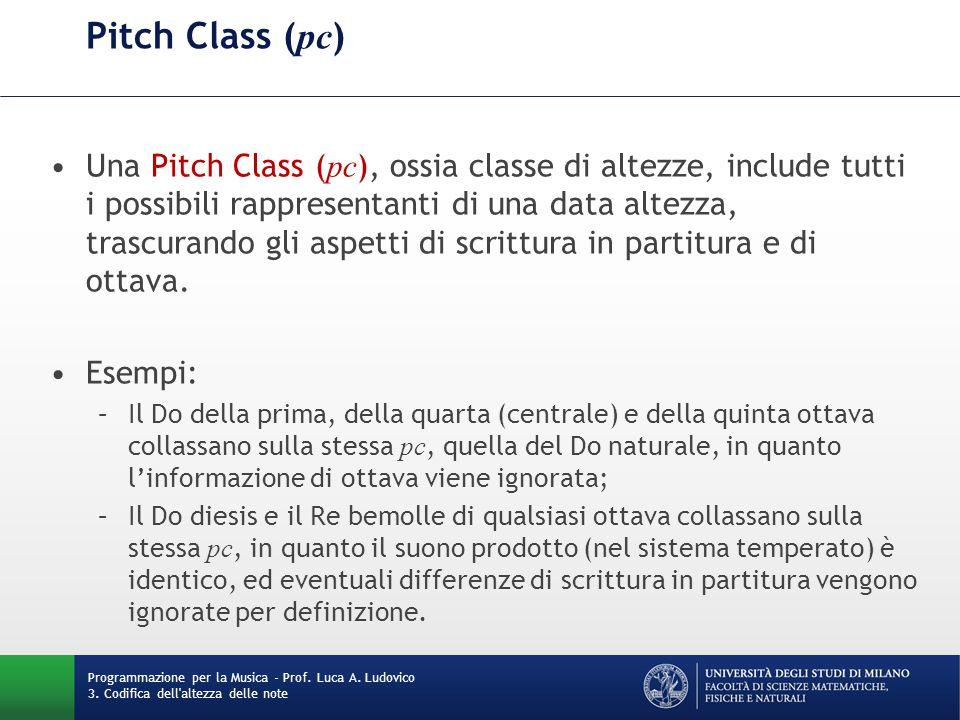 Pitch Class ( pc ) Una Pitch Class ( pc ), ossia classe di altezze, include tutti i possibili rappresentanti di una data altezza, trascurando gli aspe