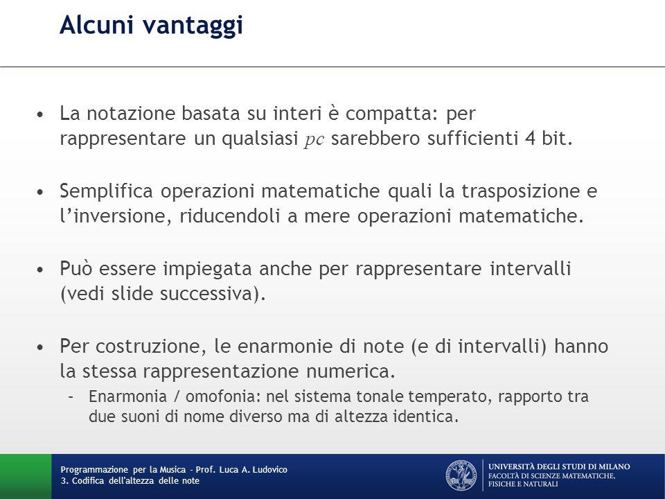 Alcuni vantaggi La notazione basata su interi è compatta: per rappresentare un qualsiasi pc sarebbero sufficienti 4 bit. Semplifica operazioni matemat