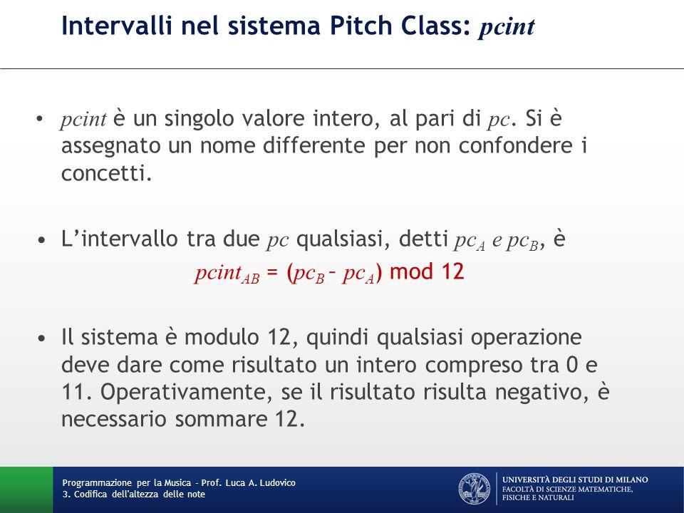 Intervalli nel sistema Pitch Class: pcint pcint è un singolo valore intero, al pari di pc. Si è assegnato un nome differente per non confondere i conc