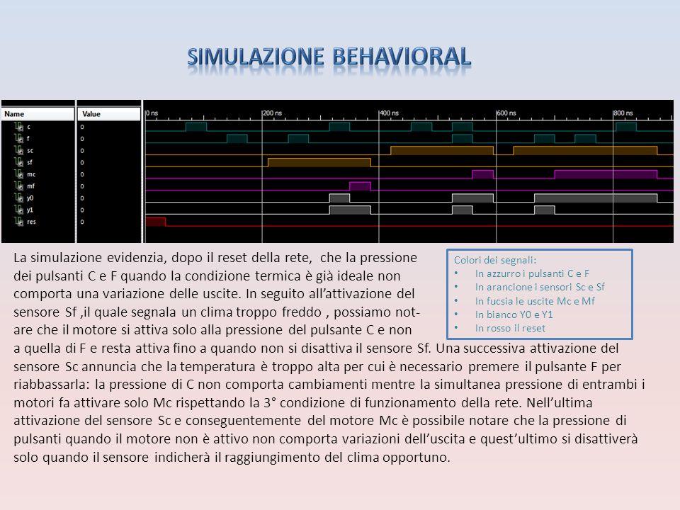 La simulazione evidenzia, dopo il reset della rete, che la pressione dei pulsanti C e F quando la condizione termica è già ideale non comporta una variazione delle uscite.