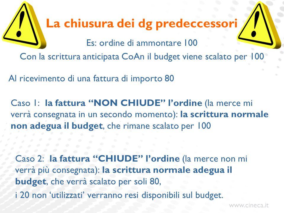www.cineca.it La chiusura dei dg predeccessori Es: ordine di ammontare 100 Con la scrittura anticipata CoAn il budget viene scalato per 100 Al ricevim