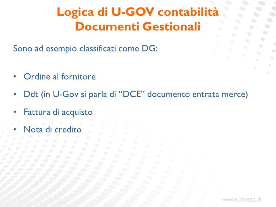"""www.cineca.it Sono ad esempio classificati come DG: Ordine al fornitore Ddt (in U-Gov si parla di """"DCE"""" documento entrata merce) Fattura di acquisto N"""