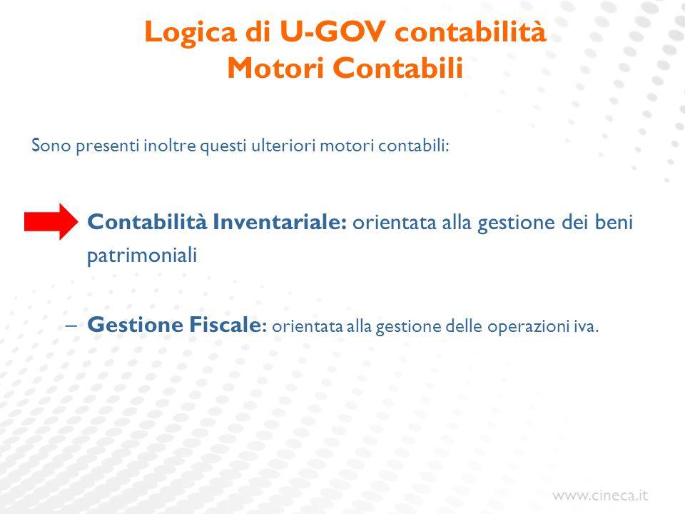 www.cineca.it Definizione del ciclo: ciclo acquisti Ordine Doc.