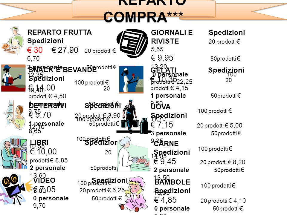 ***REPARTO COMPRA*** REPARTO FRUTTA Spedizioni € 30 € 27,90 20 prodotti € 6,70 2 personale 50prodotti € 12,35 100 prodotti € 19,40 GIORNALI E Spedizioni RIVISTE 20 prodotti € 5,55 € 9,95 50prodotti € 13,20 0 personale 100 prodotti € 22,25 SNACK E BEVANDE Spedizioni € 14,00 20 prodotti € 4,50 1 personale 50prodotti € 9,75 100 prodotti € 12,10 GELATI Spedizioni € 10,35 20 prodotti € 4,15 1 personale 50prodotti € 9,50 100 prodotti € 11,70 DETERSIVI Spedizioni € 5,70 20 prodotti € 3,90 1 personale 50prodotti € 8,65 100 prodotti € 10,55 UOVA Spedizioni € 7,15 20 prodotti € 5,00 3 personale 50prodotti € 9,35 100 prodotti € 14,05 LIBRI Spedizioni € 10,00 20 prodotti € 8,85 2 personale 50prodotti € 13,60 100 prodotti € 18,00 CARNE Spedizioni € 9,45 20 prodotti € 8,20 2 personale 50prodotti € 13,50 100 prodotti € 18,95 VIDEO Spedizioni € 7,05 20 prodotti € 5,25 0 personale 50prodotti € 9,70 BAMBOLE Spedizioni € 4,85 20 prodotti € 4,10 0 personale 50prodotti € 8,80 100 prodotti € 12,20