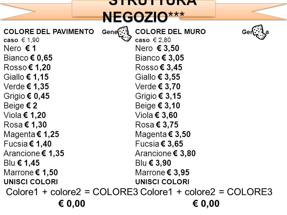 ***STRUTTURA NEGOZIO*** COLORE DEL PAVIMENTO Genera a caso € 1,90 Nero € 1 Bianco € 0,65 Rosso € 1,20 Giallo € 1,15 Verde € 1,35 Grigio € 0,45 Beige € 2 Viola € 1,20 Rosa € 1,30 Magenta € 1,25 Fucsia € 1,40 Arancione € 1,35 Blu € 1,45 Marrone € 1,50 UNISCI COLORI Colore1 + colore2 = COLORE3 € 0,00 COLORE DEL MURO Genera a caso € 2,80 Nero € 3,50 Bianco € 3,05 Rosso € 3,45 Giallo € 3,55 Verde € 3,70 Grigio € 3,15 Beige € 3,10 Viola € 3,60 Rosa € 3,75 Magenta € 3,50 Fucsia € 3,65 Arancione € 3,80 Blu € 3,90 Marrone € 3,95 UNISCI COLORI Colore1 + colore2 = COLORE3 € 0,00