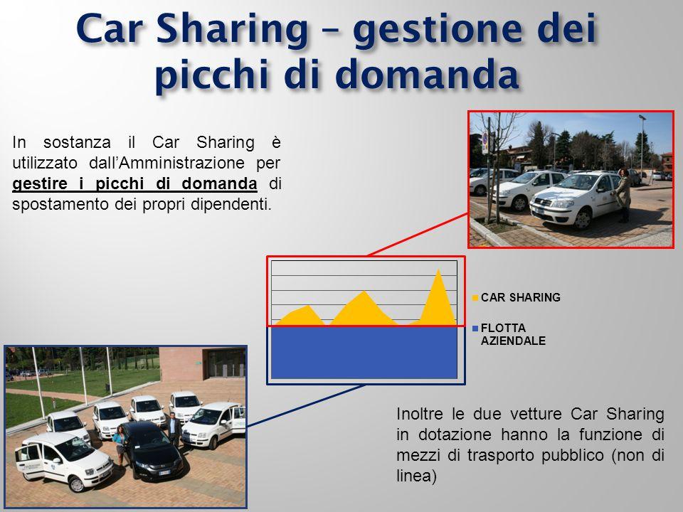 Car Sharing – gestione dei picchi di domanda In sostanza il Car Sharing è utilizzato dall'Amministrazione per gestire i picchi di domanda di spostamento dei propri dipendenti.