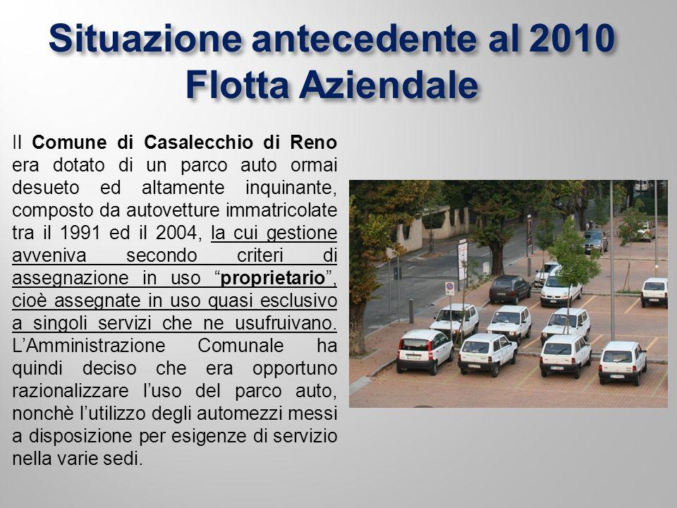 Situazione antecedente al 2010 Flotta Aziendale Dati relativi alla vecchia flotta aziendale : N° vetture: 27 Età media delle vetture: 13 anni Chilometri annui percorsi dalla flotta aziendale:  anno 2008  118.832 km.