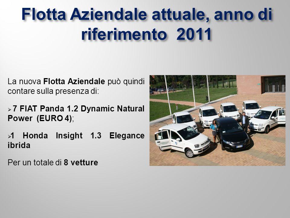 Flotta Aziendale attuale, anno di riferimento 2011 La nuova Flotta Aziendale può quindi contare sulla presenza di:  7 FIAT Panda 1.2 Dynamic Natural Power (EURO 4);  1 Honda Insight 1.3 Elegance ibrida Per un totale di 8 vetture