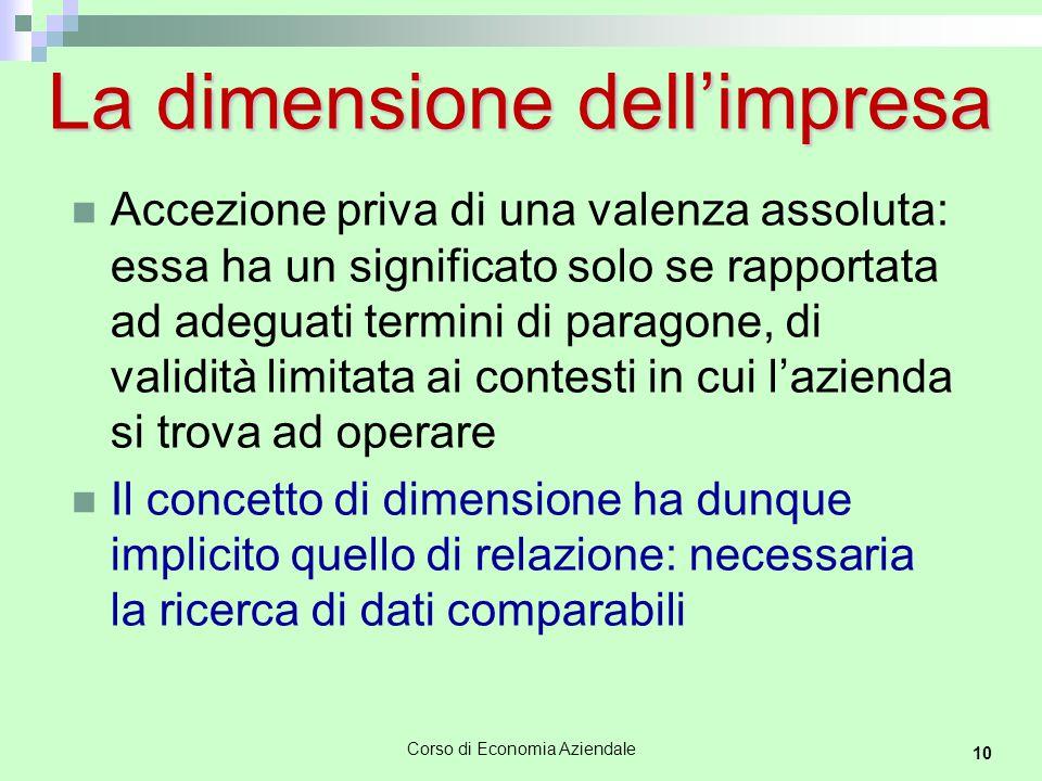 10 La dimensione dell'impresa Accezione priva di una valenza assoluta: essa ha un significato solo se rapportata ad adeguati termini di paragone, di v
