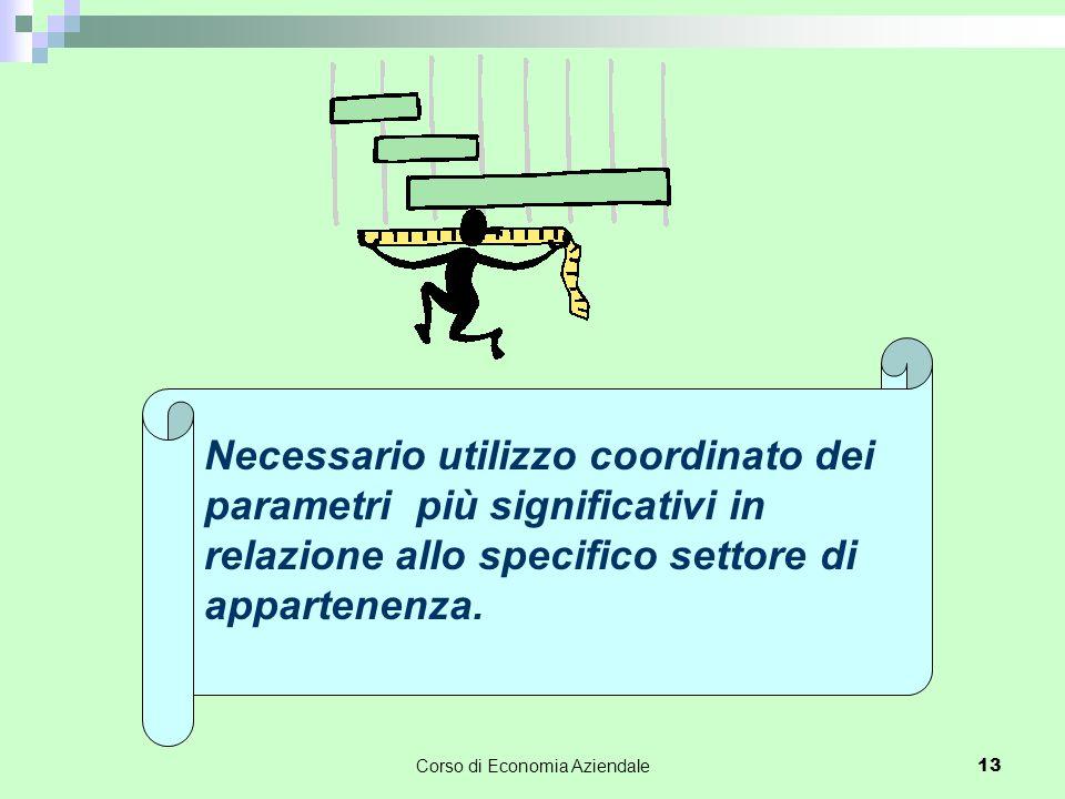 Necessario utilizzo coordinato dei parametri più significativi in relazione allo specifico settore di appartenenza. Corso di Economia Aziendale 13