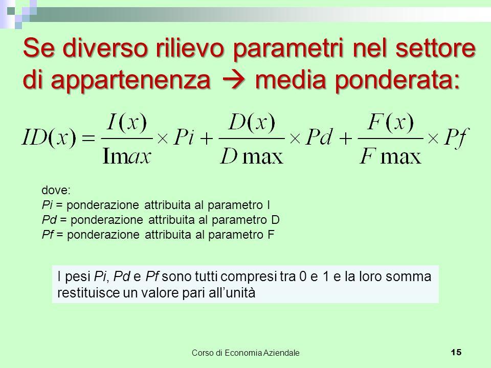 Se diverso rilievo parametri nel settore di appartenenza  media ponderata: Corso di Economia Aziendale 15 dove: Pi = ponderazione attribuita al param