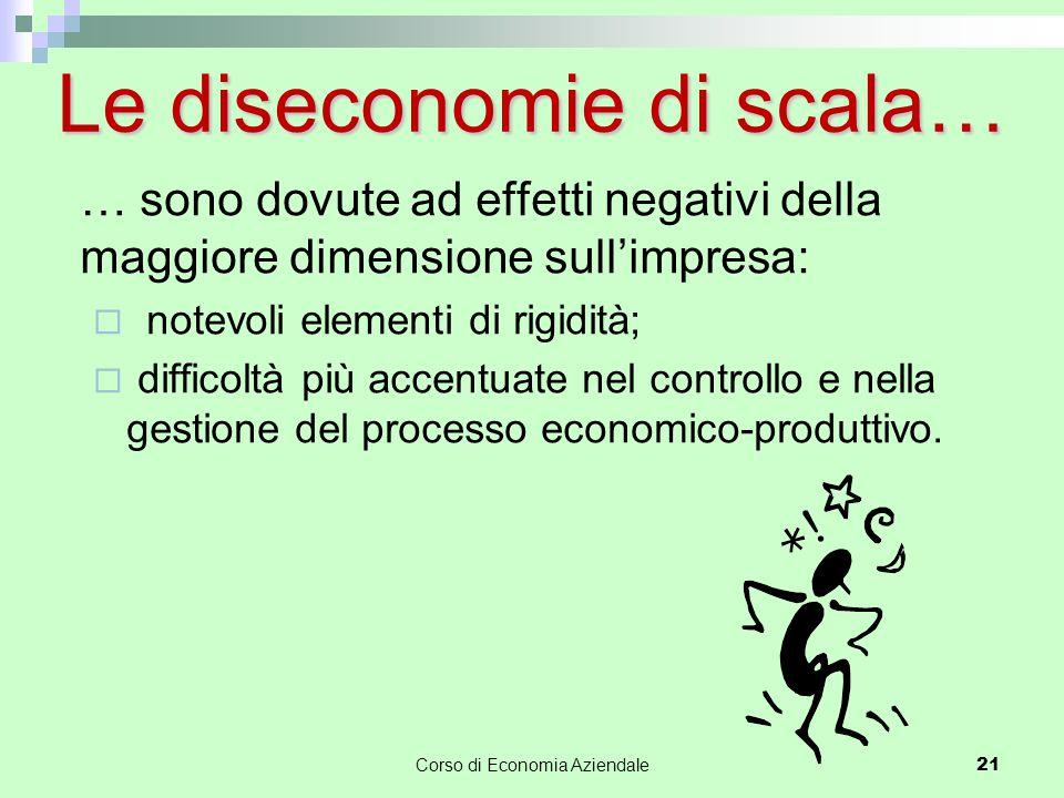 Corso di Economia Aziendale 21 Le diseconomie di scala… … sono dovute ad effetti negativi della maggiore dimensione sull'impresa:  notevoli elementi