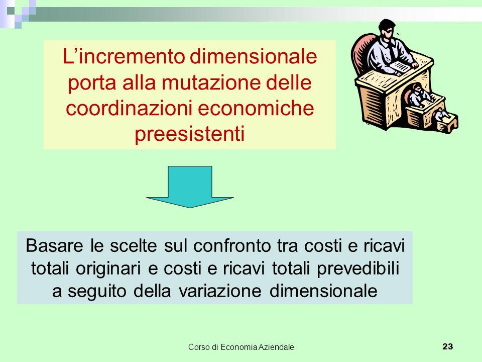 L'incremento dimensionale porta alla mutazione delle coordinazioni economiche preesistenti Basare le scelte sul confronto tra costi e ricavi totali or