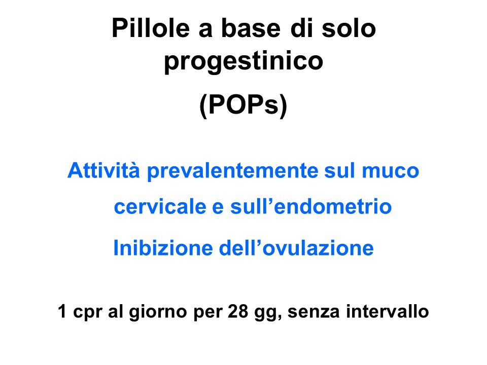 (POPs) Attività prevalentemente sul muco cervicale e sull'endometrio Inibizione dell'ovulazione Pillole a base di solo progestinico 1 cpr al giorno pe