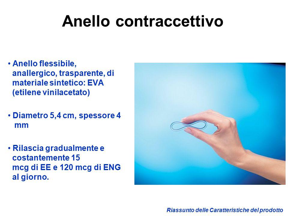 Anello flessibile, anallergico, trasparente, di materiale sintetico: EVA (etilene vinilacetato) Diametro 5,4 cm, spessore 4 mm Rilascia gradualmente e