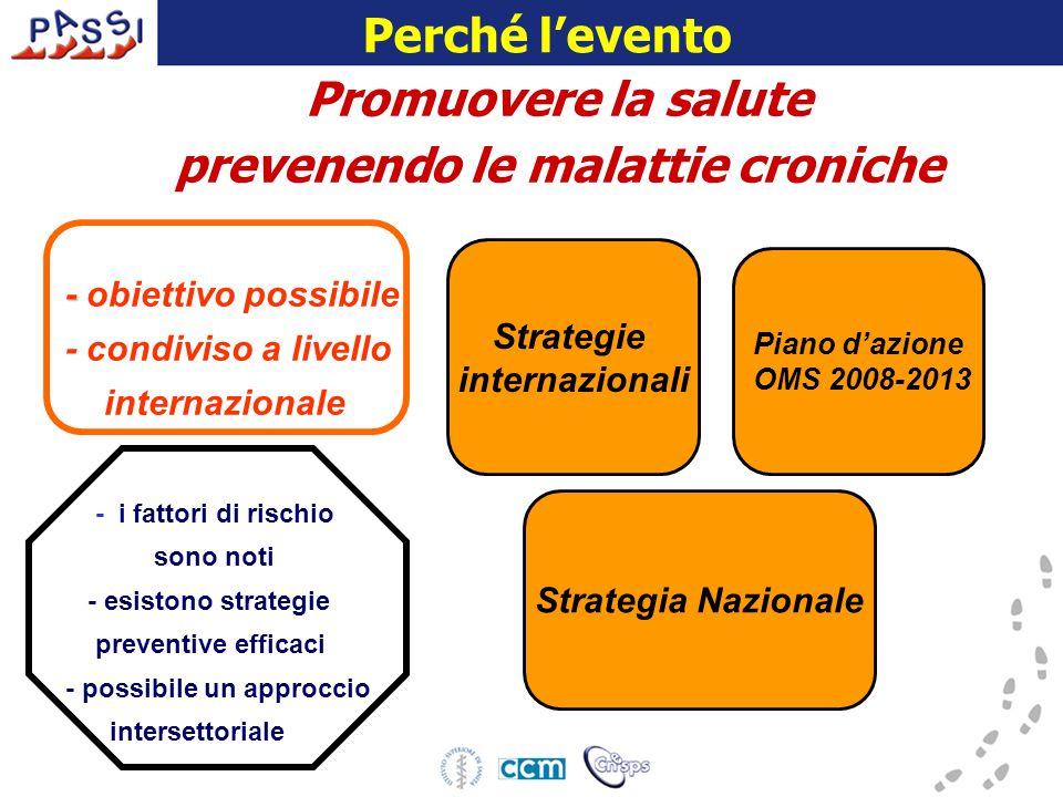 16 dicembre 2009 Promuovere la salute prevenendo le malattie croniche - - obiettivo possibile - condiviso a livello internazionale - i fattori di rischio sono noti - esistono strategie preventive efficaci - possibile un approccio intersettoriale Strategie internazionali Strategia Nazionale Piano d'azione OMS 2008-2013 Perché l'evento