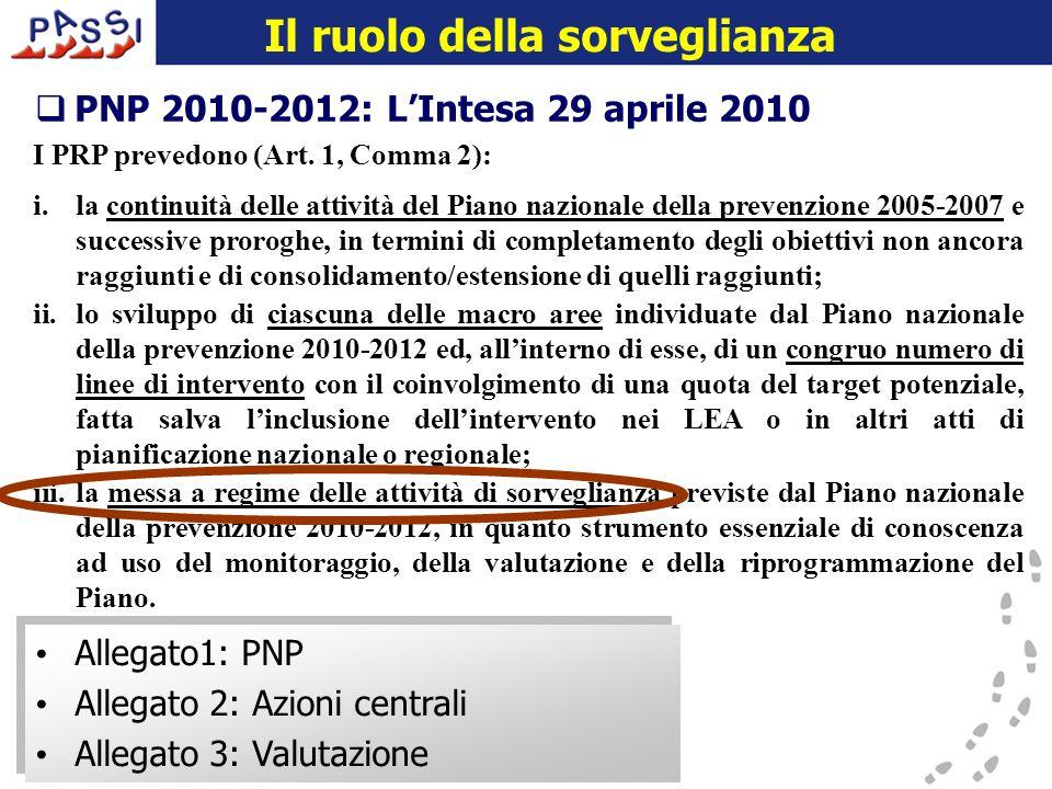  PNP 2010-2012: L'Intesa 29 aprile 2010 I PRP prevedono (Art.
