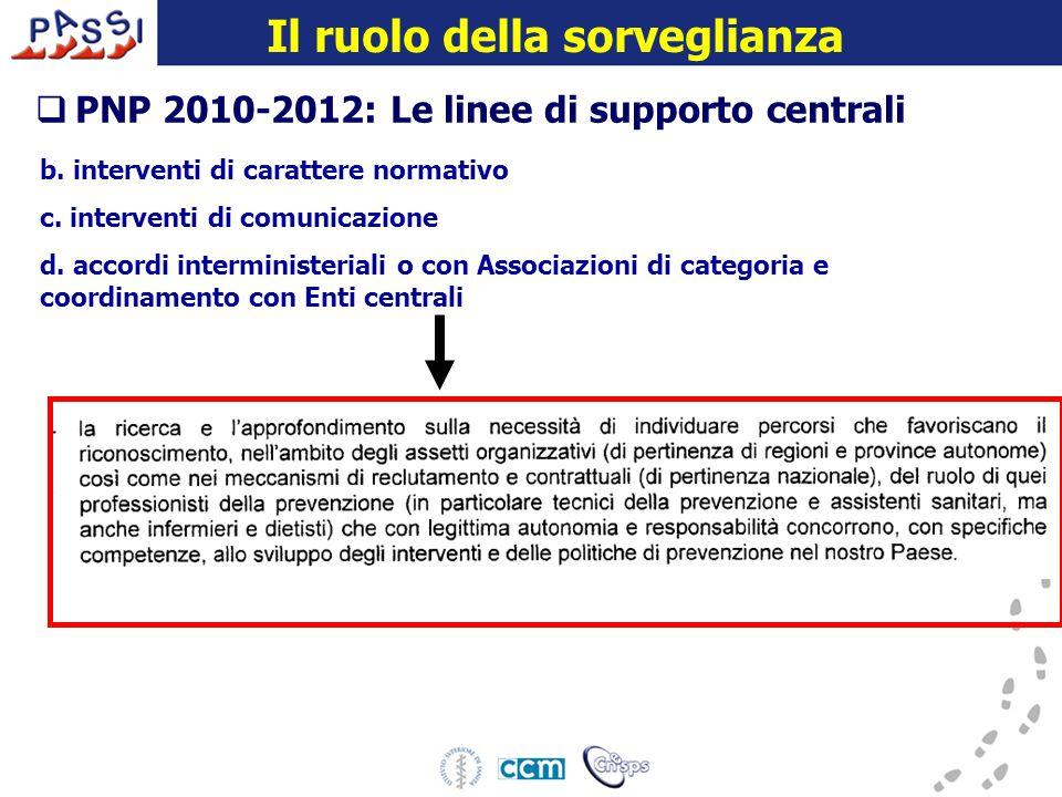 16 dicembre 2009  PNP 2010-2012: Le linee di supporto centrali b.