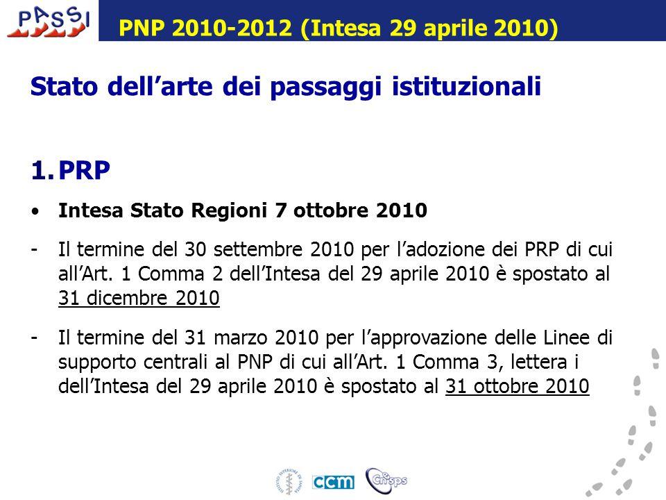 1.PRP Intesa Stato Regioni 7 ottobre 2010 -Il termine del 30 settembre 2010 per l'adozione dei PRP di cui all'Art.