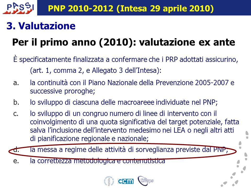 16 dicembre 2009 Per il primo anno (2010): valutazione ex ante È specificatamente finalizzata a confermare che i PRP adottati assicurino, (art.