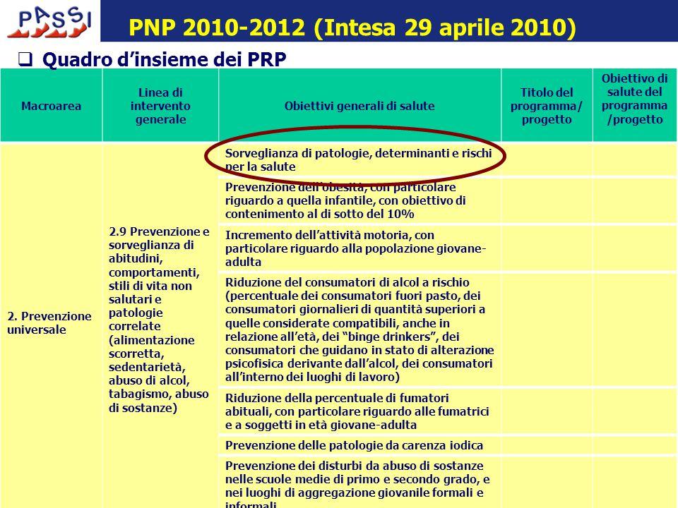 16 dicembre 2009 Macroarea Linea di intervento generale Obiettivi generali di salute Titolo del programma/ progetto Obiettivo di salute del programma /progetto 2.