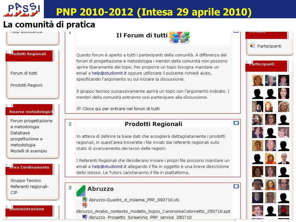 16 dicembre 2009 La comunità di pratica PNP 2010-2012 (Intesa 29 aprile 2010)