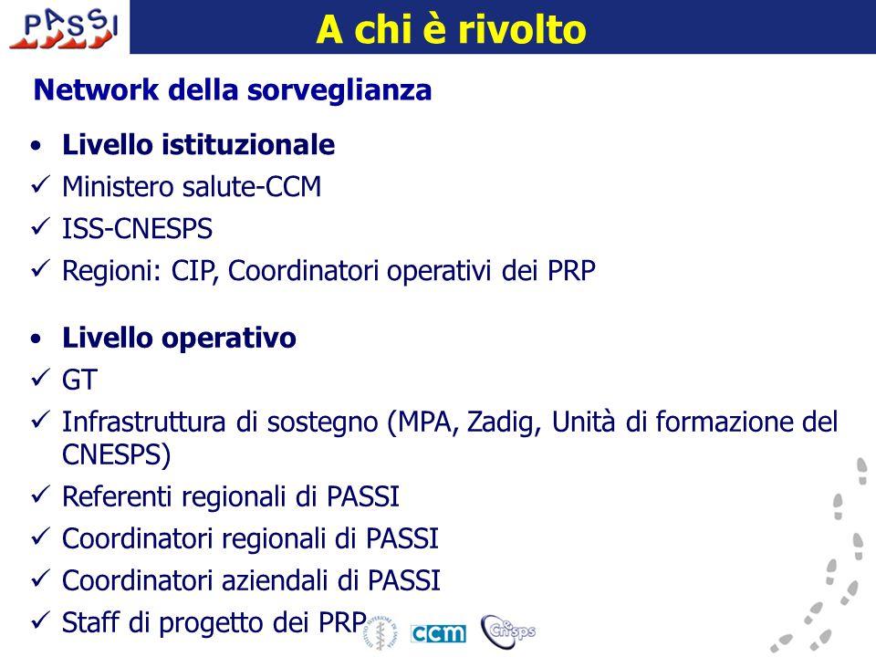 16 dicembre 2009  PNP 2010-2012: Le linee di supporto centrali - individuazione delle attività di provata efficacia - rilevazione dei dati statistici relativi alle attività svolte Il ruolo della sorveglianza