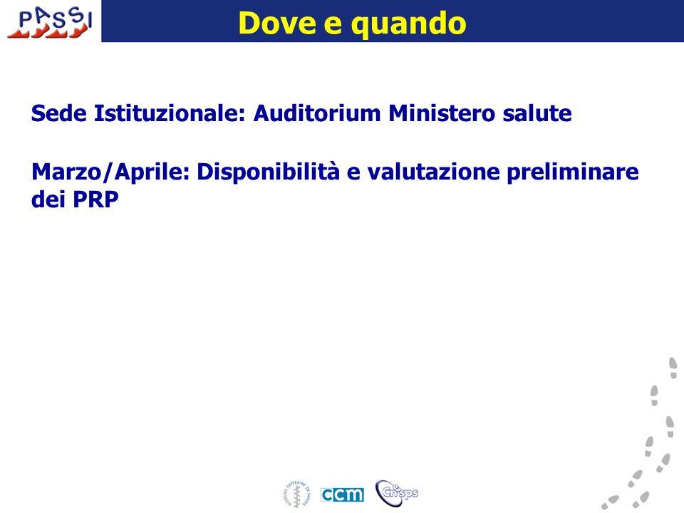 Dove e quando Sede Istituzionale: Auditorium Ministero salute Marzo/Aprile: Disponibilità e valutazione preliminare dei PRP