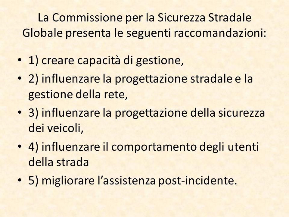 La Commissione per la Sicurezza Stradale Globale presenta le seguenti raccomandazioni: 1) creare capacità di gestione, 2) influenzare la progettazione