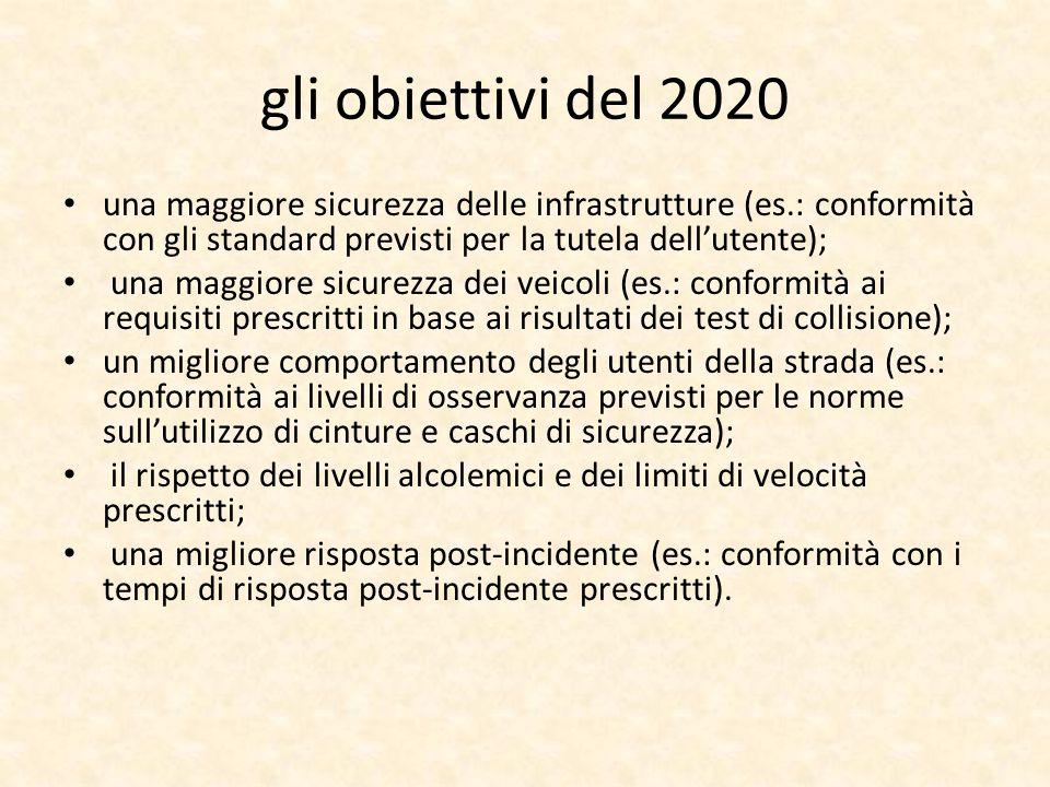 gli obiettivi del 2020 una maggiore sicurezza delle infrastrutture (es.: conformità con gli standard previsti per la tutela dell'utente); una maggiore