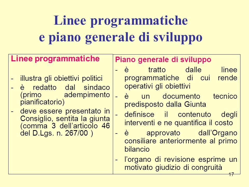 17 Linee programmatiche e piano generale di sviluppo Linee programmatiche -illustra gli obiettivi politici -è redatto dal sindaco (primo adempimento pianificatorio) -deve essere presentato in Consiglio, sentita la giunta (comma 3 dell'articolo 46 del D.Lgs.