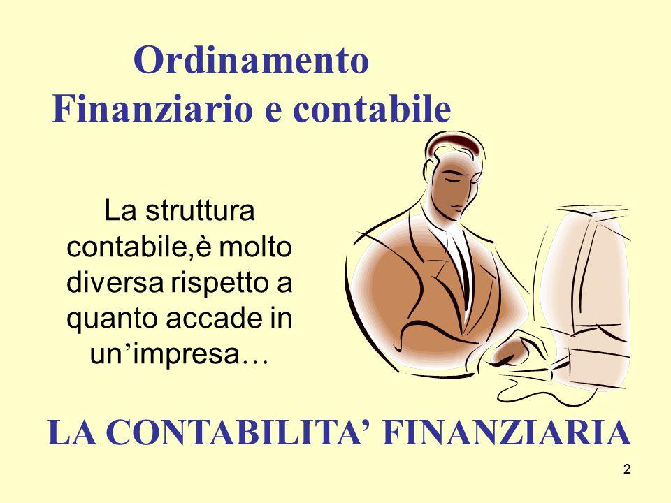 22 Ordinamento Finanziario e contabile La struttura contabile,è molto diversa rispetto a quanto accade in un ' impresa … LA CONTABILITA' FINANZIARIA