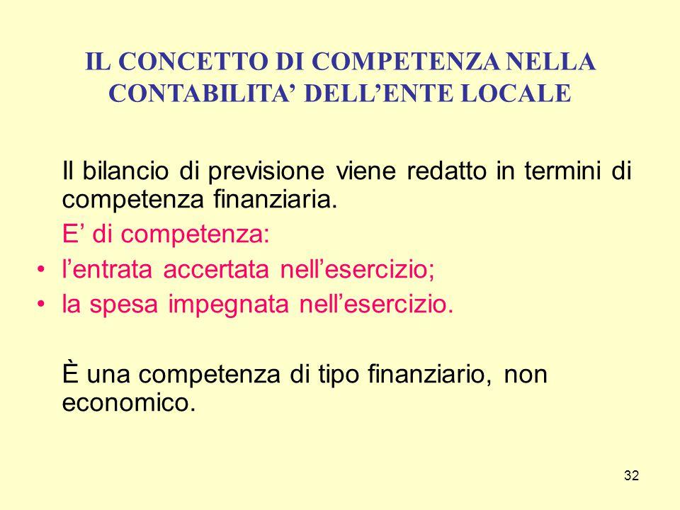 32 Il bilancio di previsione viene redatto in termini di competenza finanziaria. E' di competenza: l'entrata accertata nell'esercizio; la spesa impegn
