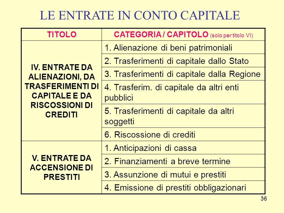 36 TITOLO CATEGORIA / CAPITOLO (solo per titolo VI) IV.