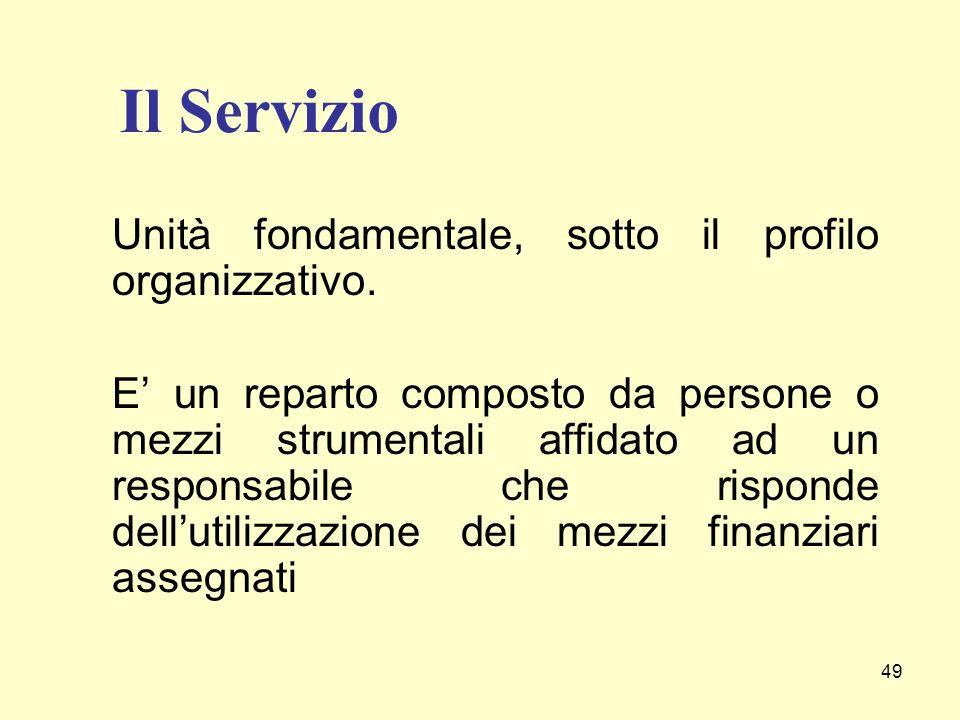 49 Unità fondamentale, sotto il profilo organizzativo.