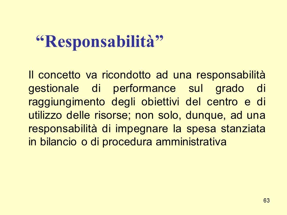 63 Il concetto va ricondotto ad una responsabilità gestionale di performance sul grado di raggiungimento degli obiettivi del centro e di utilizzo delle risorse; non solo, dunque, ad una responsabilità di impegnare la spesa stanziata in bilancio o di procedura amministrativa Responsabilità