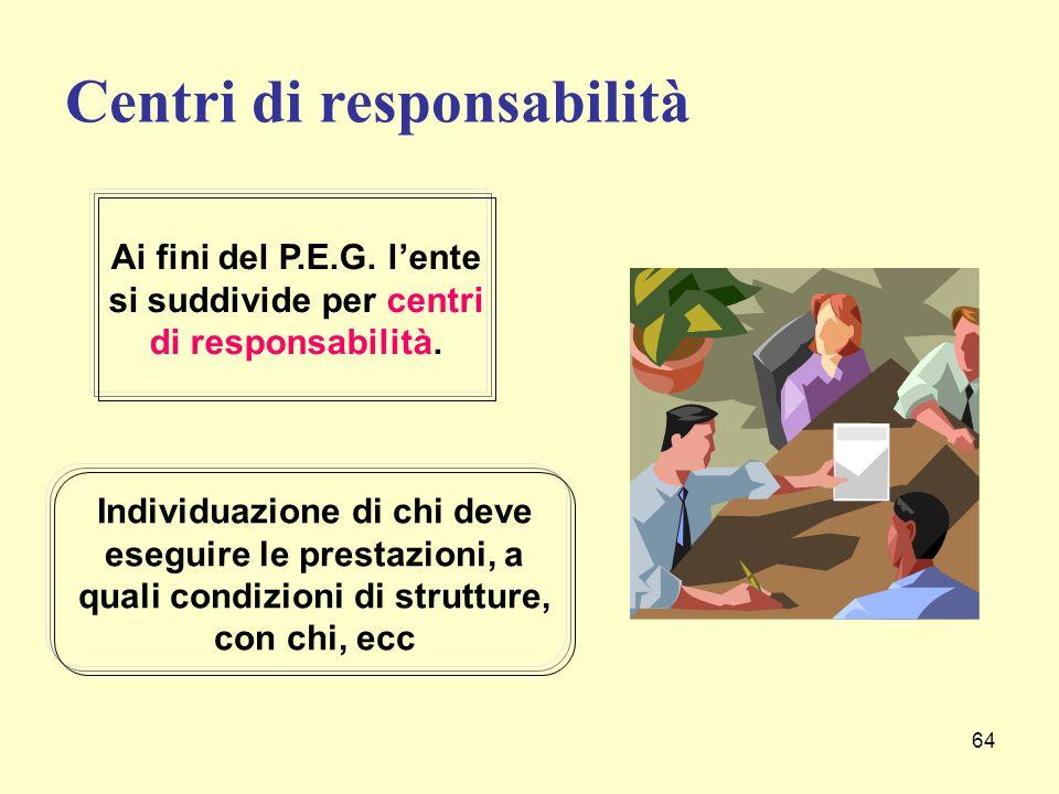 64 Ai fini del P.E.G. l'ente si suddivide per centri di responsabilità. Individuazione di chi deve eseguire le prestazioni, a quali condizioni di stru