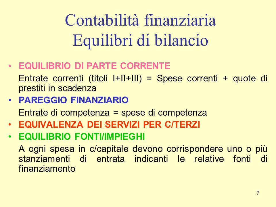 7 Contabilità finanziaria Equilibri di bilancio EQUILIBRIO DI PARTE CORRENTE Entrate correnti (titoli I+II+III) = Spese correnti + quote di prestiti in scadenza PAREGGIO FINANZIARIO Entrate di competenza = spese di competenza EQUIVALENZA DEI SERVIZI PER C/TERZI EQUILIBRIO FONTI/IMPIEGHI A ogni spesa in c/capitale devono corrispondere uno o più stanziamenti di entrata indicanti le relative fonti di finanziamento