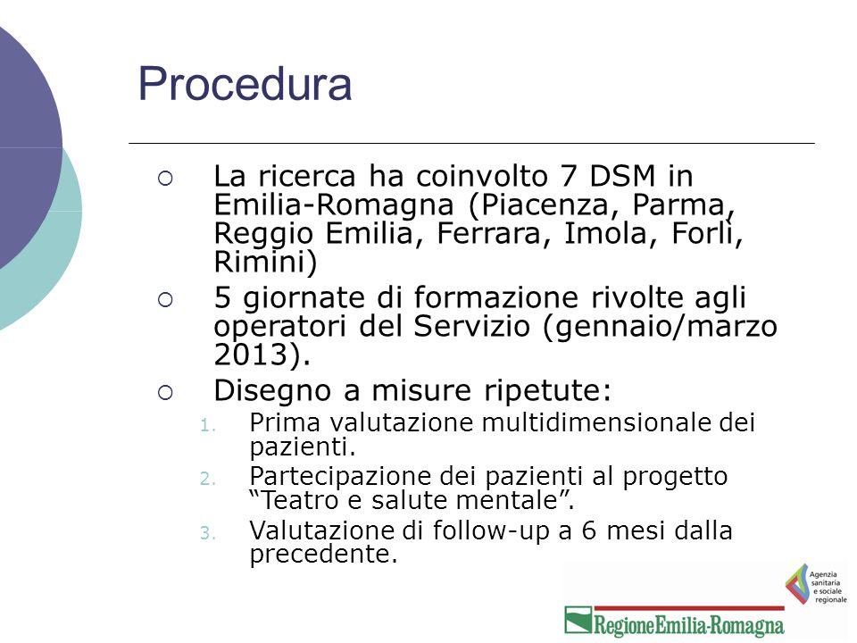 Procedura  La ricerca ha coinvolto 7 DSM in Emilia-Romagna (Piacenza, Parma, Reggio Emilia, Ferrara, Imola, Forlì, Rimini)  5 giornate di formazione rivolte agli operatori del Servizio (gennaio/marzo 2013).