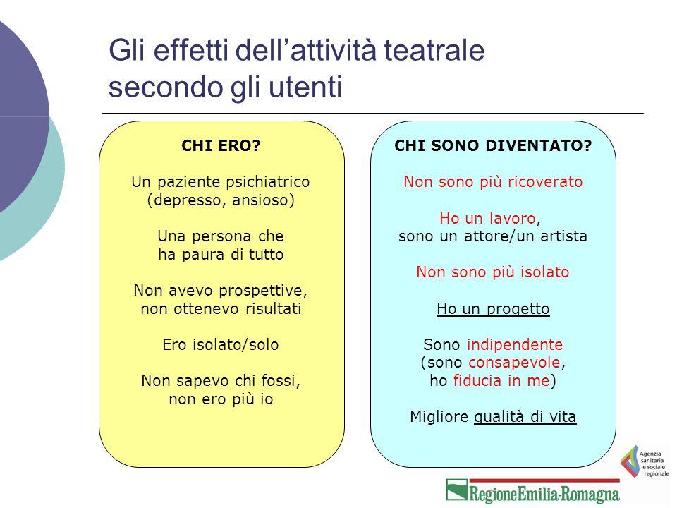 Gli effetti dell'attività teatrale secondo gli utenti CHI ERO.