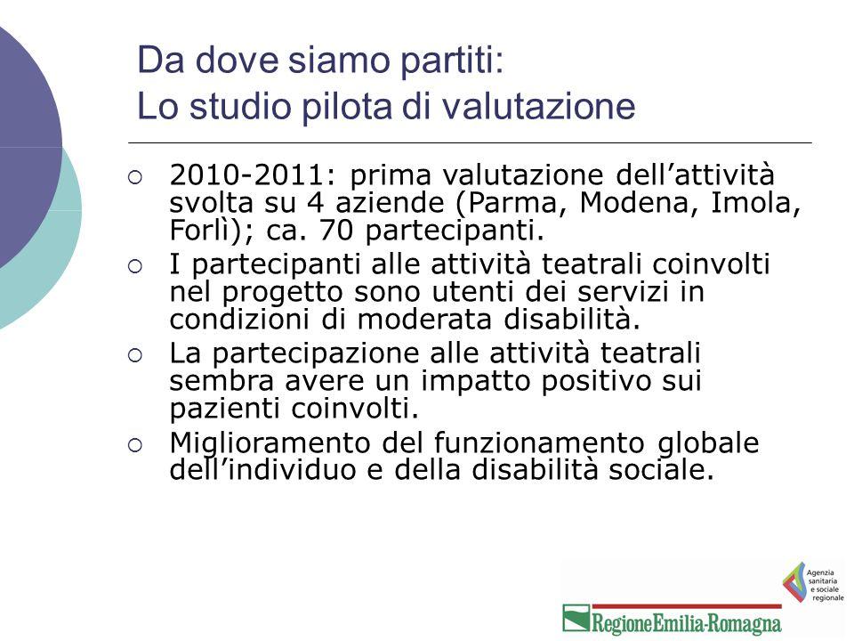 Da dove siamo partiti: Lo studio pilota di valutazione  2010-2011: prima valutazione dell'attività svolta su 4 aziende (Parma, Modena, Imola, Forlì); ca.