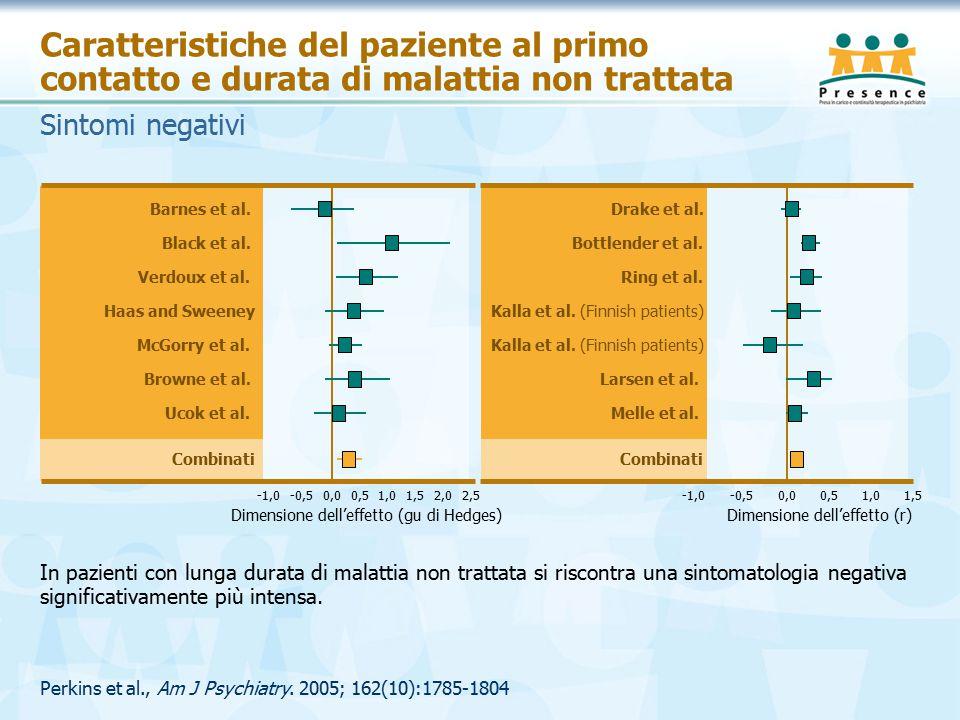 Caratteristiche del paziente al primo contatto e durata di malattia non trattata In pazienti con lunga durata di malattia non trattata si riscontra una sintomatologia negativa significativamente più intensa.