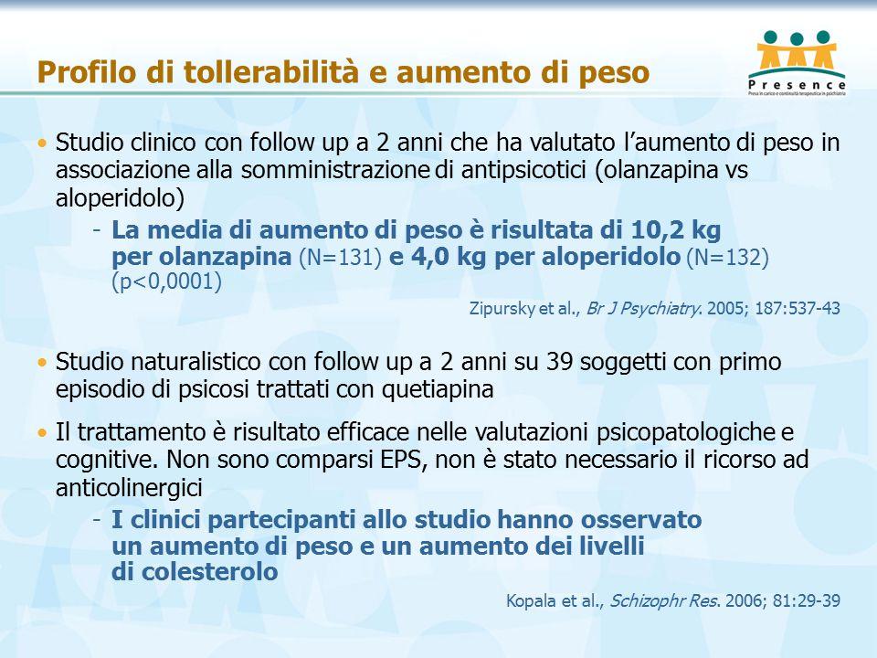Profilo di tollerabilità e aumento di peso Studio clinico con follow up a 2 anni che ha valutato l'aumento di peso in associazione alla somministrazione di antipsicotici (olanzapina vs aloperidolo) -La media di aumento di peso è risultata di 10,2 kg per olanzapina (N=131) e 4,0 kg per aloperidolo (N=132) (p<0,0001) Zipursky et al., Br J Psychiatry.