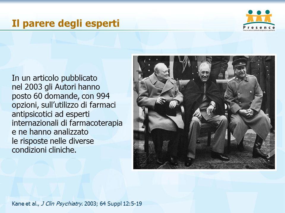 Il parere degli esperti Kane et al., J Clin Psychiatry.