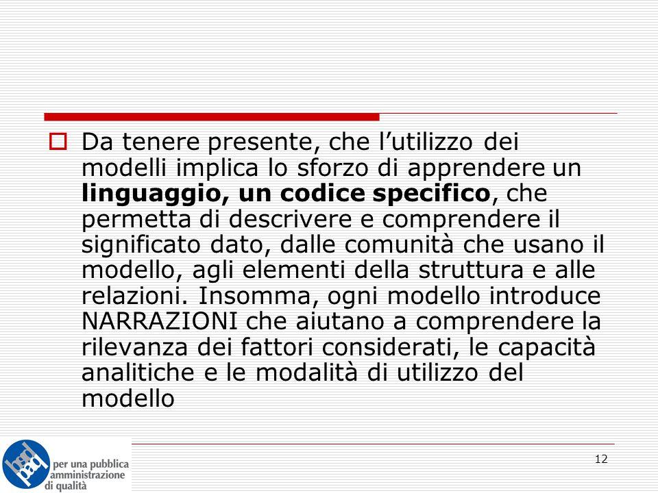 12  Da tenere presente, che l'utilizzo dei modelli implica lo sforzo di apprendere un linguaggio, un codice specifico, che permetta di descrivere e comprendere il significato dato, dalle comunità che usano il modello, agli elementi della struttura e alle relazioni.
