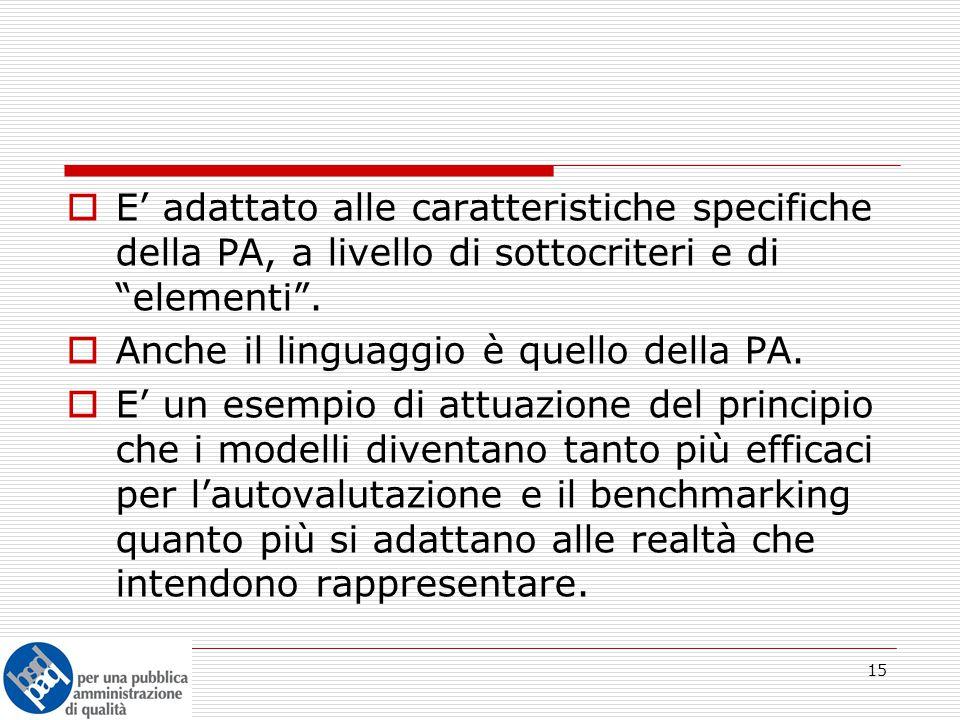 15  E' adattato alle caratteristiche specifiche della PA, a livello di sottocriteri e di elementi .