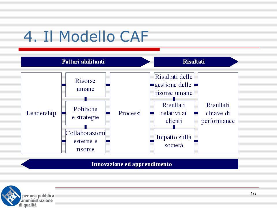16 4. Il Modello CAF