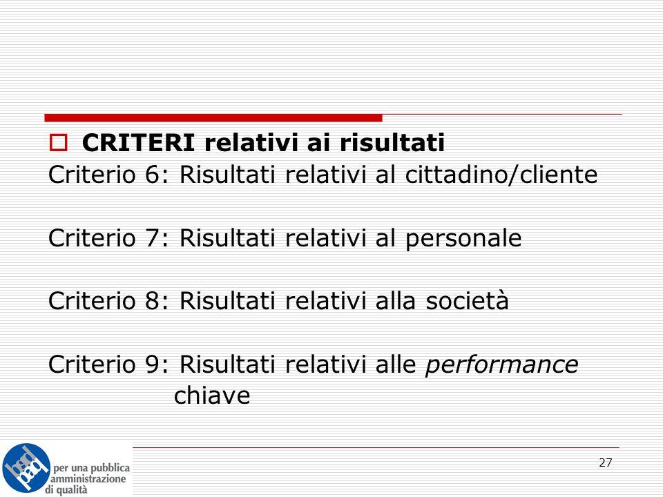 27  CRITERI relativi ai risultati Criterio 6: Risultati relativi al cittadino/cliente Criterio 7: Risultati relativi al personale Criterio 8: Risultati relativi alla società Criterio 9: Risultati relativi alle performance chiave