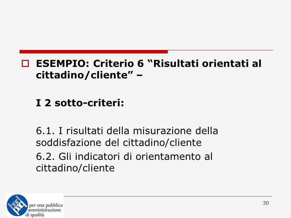 30  ESEMPIO: Criterio 6 Risultati orientati al cittadino/cliente – I 2 sotto-criteri: 6.1.